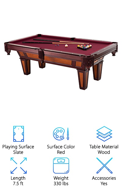 Best Pool Tables TOP PICKS - Fats pool table