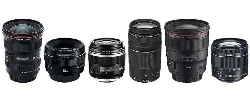 Best Canon Lenses for Video