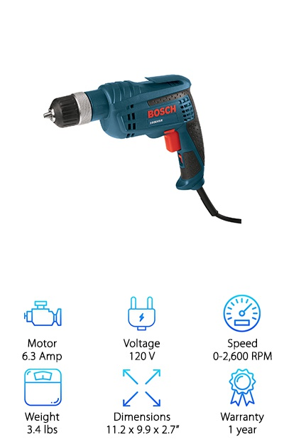 To wrap up the reviews of our top ten favorite corded drills, we wanted to make sure to include the Bosch 1006VSR. When you purchase this drill, you will be getting a lot of value that makes it the perfect investment for both professionals and homeowners. The best part of this product is that Bosch managed to design a drill with an excellent of power to weight ratio. We also love that it comes with a Jacobs ratcheting keyless chuck. This feature will allow you to swap out bits and attachments effortlessly while also providing you with the benefit of minimal slipping. The drill operates at variable speeds, which can be controlled by the oversized, two-finger trigger. If you plan to run the drill at the same rate for an extended amount of time, you will love the lock-on switch. Lastly, we like the sturdy belt clips that allow you to free up your hands on the job site.