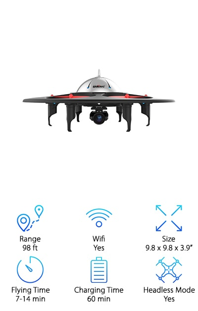 Feel like you're in command of your own miniature spaceship! The UDI Voyager's disc design and six propellers are sure to appeal to even the toughest of critics! It looks cool and different. Even better, it's loaded with all sorts of convenient features, so you and your favorite kids can enjoy awesome flights! An extra battery lets you enjoy up to a whopping 14 minutes of flight time, making this one of our favorite choices for the best drones for children. The headless mode is perfect for beginners or little ones, so if you're looking for drones for little kids, the Voyager is a stellar pick. Older children will be able to easily maneuver this model and younger kids will need a bit of supervision but should be flying high after a quick learning curve. Able to be controlled by both the remote controller it comes with and your smartphone, you can watch a live feed as your device soars!
