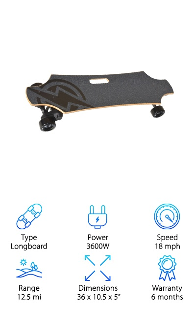 Atom B.36 Electric Longboard