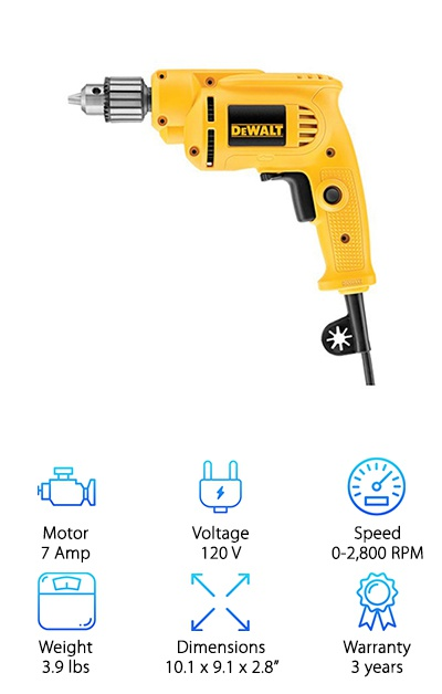 The Dewalt DWE1014 drill is a great option for people looking for a wide variable speed range. The rate can easily be adjusted and controlled by the variable speed trigger. You can also use the lock-on switch to reduce fatigue and maintain consistent rates. When you purchase this drill, you get a powerful and high-quality product that can work on an array of projects. Because of this, it is a great option for home or professional use. In fact, its heavy-duty build makes it perfect for heavy workloads on the toughest job sites. We love that it packs a lot of power in a compact and lightweight design. The size makes it easy for you to access confined spaces, and since it is lightweight, you will be able to use it for hours with minimal fatigue. Finally, we want to mention that this drill requires a key to change the bits in the chuck, but a chuck key is included with your purchase.