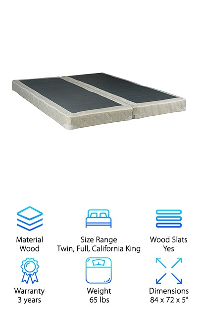 Continental Sleep Box Spring