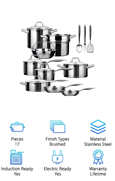 Duxtop Stainless Steel Set
