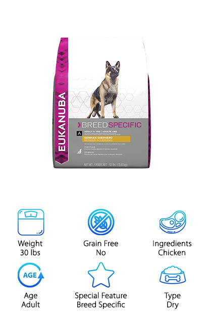 Best German Shepherd Puppy Food