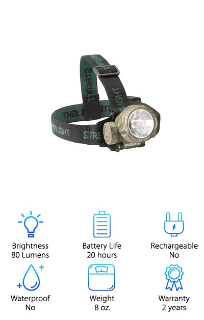 Streamlight BuckMasters Headlamp
