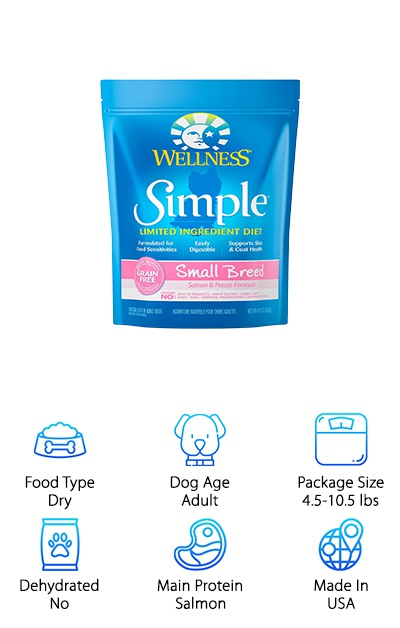 Wellness Simple Natural Ingredient