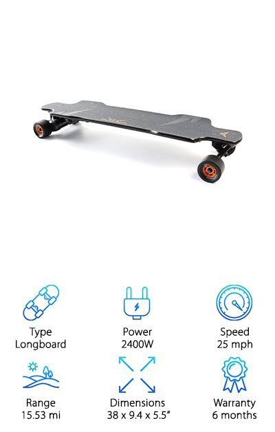 Best Electric Longboards and Skateboards