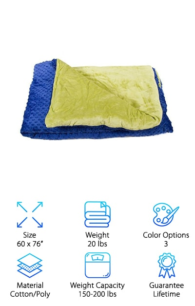 Best Weighted Blankets  c76d50c85