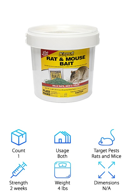 Need something that also kills voles? Kaput Vole Bait is designed for mice, rats, and also their tiny relative, the vole. This stuff is designed to kill the whole colony dead in about two weeks, making quick work of your troubles. It is recommended to be used with bait stations if other animals or if small children are around. This stuff is made with warfarin, which is a powerful anticoagulant. However, it has low secondary toxicity and is safer for the environment than some of the other chemicals. The bait can be used in a bait station, as loose granules, or it can be left in the packaging which is made for the rats and mice to be able to smell the food through it. And it's cleverly made to mimic the texture and taste of the grains that rats and mice already love!