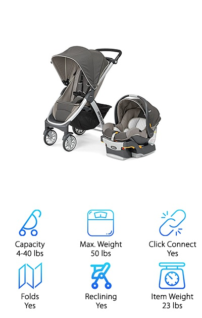 "The Chicco Bravo Trio car seat stroller combo is available in teal/gray, green/gray, dotted gray, plain gray, and gray/beige color schemes. This combo system uses KeyFit rather than Click Connect but is a similar system that ""clicks"" when you've attached the seat to the car seat or stroller correctly. The stroller features a multi-position reclining seat and XL canopy for total kiddo comfort and all-wheel suspension for a smooth ride. On the parent's end, you get a parent tray with storage and cup holders, plus a height-adjustable handle for pushing. The stroller folds up and stands on its own thanks to wheels that swivel in automatically when you start the folding process. The car seat can be used with the stroller for small children, and you can switch to using the stroller and included base when your child outgrows it. From baby to toddler, the Bravo Trio can get you through it!"