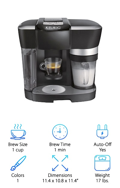 Keurig Rivo R500 Coffee Maker