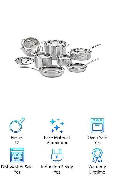 Cuisinart MCP-12N Multiclad