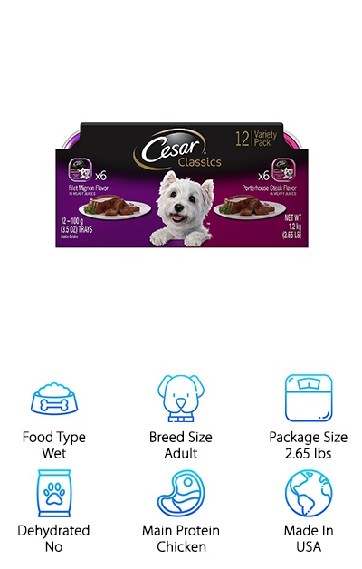CESAR Classics Meat Flavored Dog Food