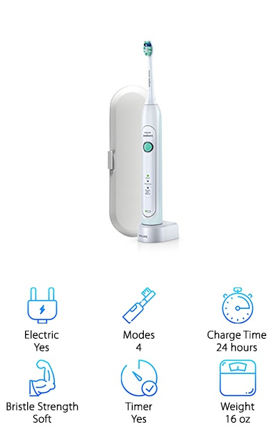 Philips Sonicare HealthyToothbrush