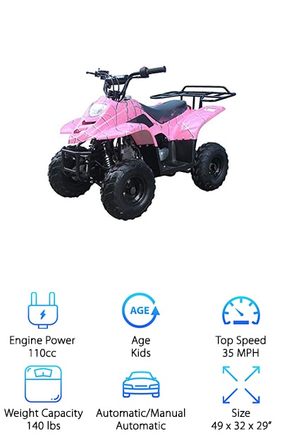 Ice Bear Pink Spider ATV