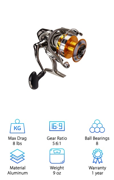 If you plan to only get one spinning reel for your fishing arsenal, the Daiwa Revros Spinning Reel is the perfect one to consider. Why? Let's begin with the 5:6:1 gear ratio. This is a medium-speed model, and it makes an essential addition to your collection. There are certainly plenty of nice slow-speed and quick-speed choices out there too, but you want to start out with one that hits right in the middle. Each crank will give you 5 wraps of line around this spool. It is made of aluminum, which holds together well. There are 8 ball bearings, making for a high-performance reel. Still not convinced? Check the price point. You can pick up a Daiwa for a fraction of the cost of competing reels, and it will perform just as well. Daiwa has a responsive customer service team, and you get a 1-year warranty on your spinning reel purchase. It will make fishing even more fun!