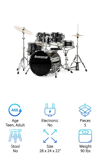 This Ludwig drum set from the Accent Series is a five-piece set that includes hardware for setting up. This high-quality drum set is a good option for teens and adults looking to explore percussion with well-made drums that won't break the bank. The set is made with a nine-ply Poplar shell and 45-degree inner accent with a slight outer bevel. The included pieces are a 16x22 bass drum, 6.5x14 snare drum, 12x9 tom, 10x8 floor tom, 16x16 floor tom, plus a 13'' high hat and 16'' crash cymbal duo. The throne and stands are double-braced and feature an improved chain-drive kick pedal, all wrapped up in a sleek black finish. You'll have a stable, well-made drum set for cheap. If you're looking for an all-inclusive starter kit or the best beginner drum set, Ludwig's five-piece set will have you ready to go in no time!