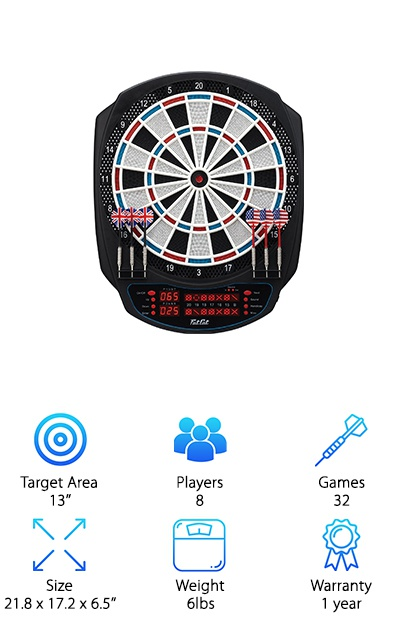Powered by an included AC adaptor, the Fat Cat Rigel soft-tip dartboard features a 13'' target face with a tournament spider combined with a LED display with XO cricket. The dartboard comes pre-loaded with 32 games, and you can choose from 305 scoring options too! It can keep track of scores automatically while you play with up to eight players. The set comes with two sets of three plastic darts and 30 spare tips. Add a little friendly competition to family game night, a man cave, or bedroom with this soft-tip dartboard! It offers a solid combination of value and features. Play games like cricket, 301, and count-up with the included darts, or use your own. You can also turn the sound off for some one-on-one practice time. As a practice board to improve your game on nights out, or for playing with friends and family, the Fat Cat Rigel offers plenty of cool features at a low price!