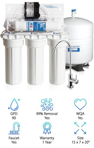 10 Best Reverse Osmosis Water Filters 2019 Buying Guide