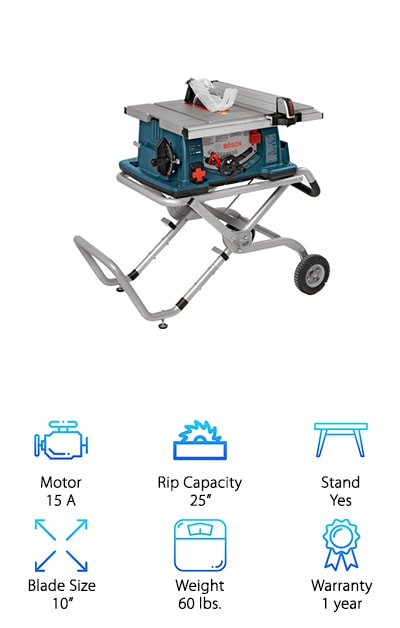 Bosch Worksite Table Saw
