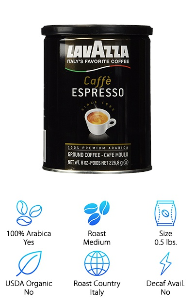 Best Espresso Coffee