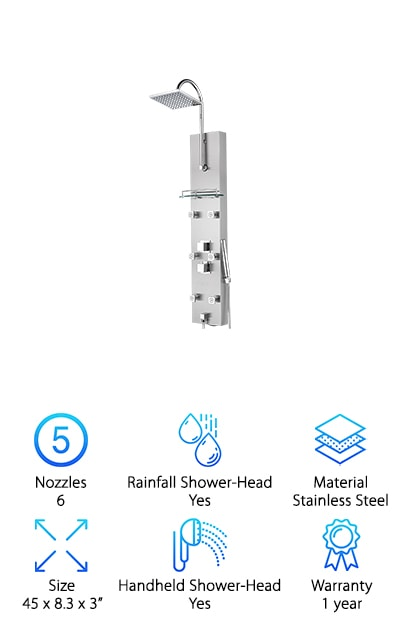 pH7 Rainfall Shower Panel