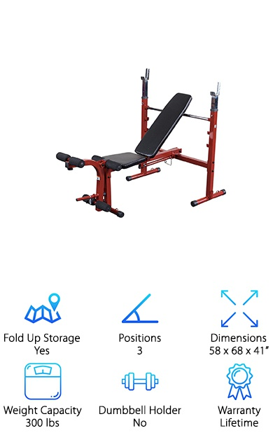 If You Want To Take Your Best Home Weight Bench And Crank It Up A Notch