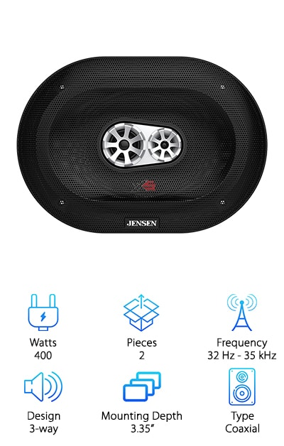 Equip your vehicle with a premium set of speakers for quality performance and smooth sound! Jensen High Performance Speakers live up to their name, delivering 400 watts of audio power from the latest technology and durable equipment. With a frequency range of 32Hz- 35kHz, this set generates sound to get the party started, whether it's a party of one or you have a full car. Imagine playing all of your favorites from professional-grade speakers on your drives, turning even the most mundane of trips into an enjoyable ride.The once-inch voice coils make for crystal clear sounds and silk dome tweeters offer smooth, high-frequency response. Mica-filled injection-molded polypropylene cones and nitrile rubber surrounds withstand heat and moisture, prolonging the life of the speakers. Backed by a one-year warranty and excellent customer service, you couldn't ask for more when it's time to upgrade the sound system in your car. We think Jensen is an ideal option for anyone looking to jam out and enjoy the ride, which is why it finishes out top ten list strong!