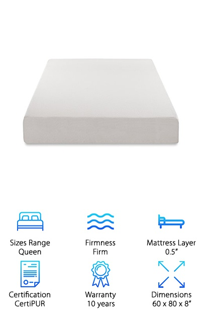 10 Best Zinus Mattress Reviews 2019 Buying Guide