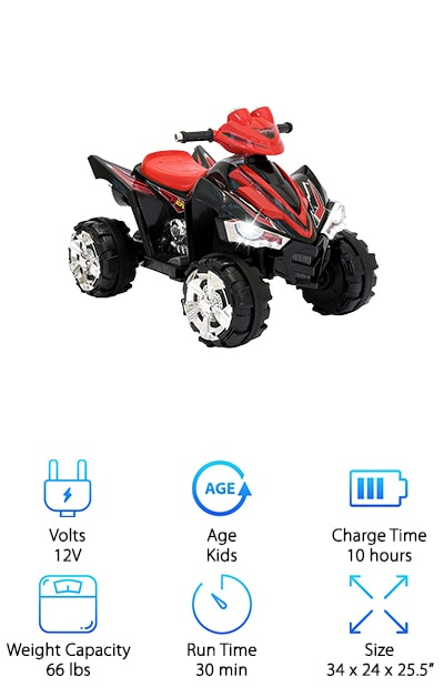 Best Choice Products ATV