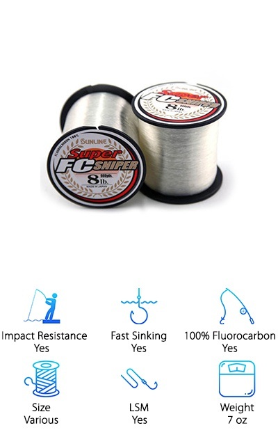 Best Fluorocarbon Fishing Lines