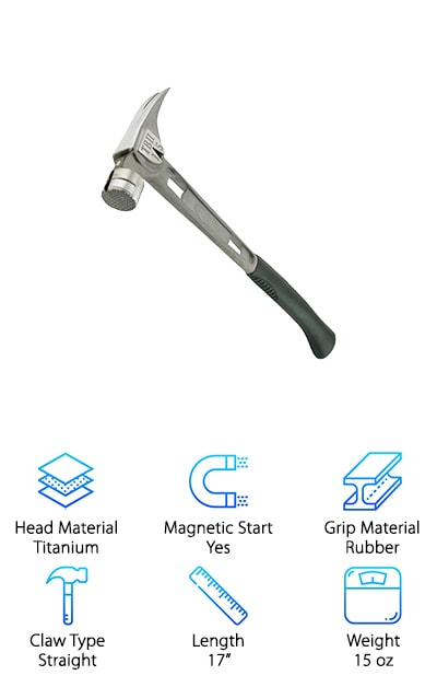 Stiletto Milled-Face Hammer