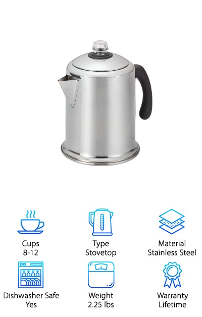 Farberware Yosemite Percolator