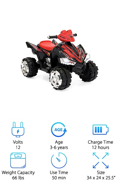 Best Kids 4 Wheelers