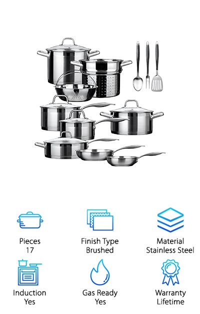 Duxtop 17-piece Cookware Set