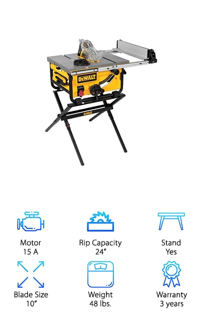 DEWALT 7480XA Table Saw