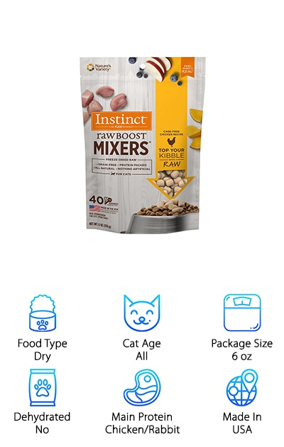 Best Raw Cat Food