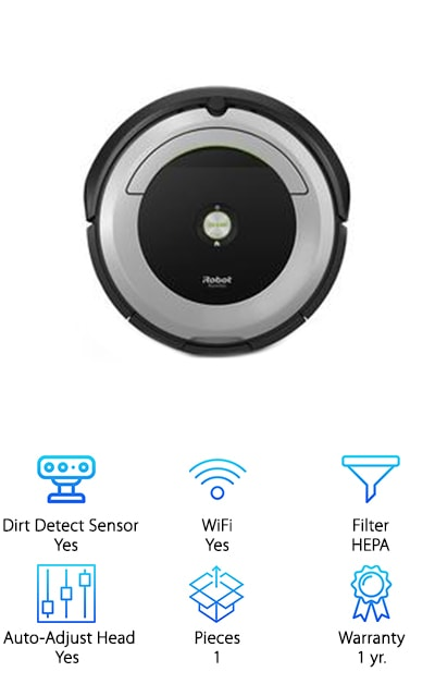 iRobot Roomba Models Comparison