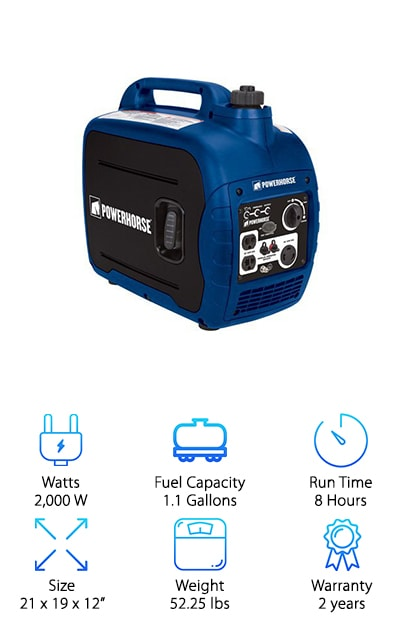 The Powerhorse Inverter Generator is a workhorse, too, thanks to its 2,000-watt output capacity and smart design. It creates less than 1.5% total harmonic distortion, which means that your phone, tablet or computer can be safely charged with this device. Instead of aluminum heads, it utilizes 100% copper-wound heads. They can run power at a full load for weeks without overheating! Two units can be combined with parallel-ready capabilities. This is crazy: The Powerhorse makes use of something called Engine Smart Control, which will automatically adjust engine capacity based on the size of the load. It is a tremendous energy saver. There are also indicator lights for overload and low oil. They will light up to warn you in plenty of time. The Powerhorse measures 21 by 19 by 12 inches, and it weighs 52 pounds. It holds 1.1 gallons of gasoline. A built-in handle means it can be lifted and moved with ease. You'll also love the 2-year warranty.