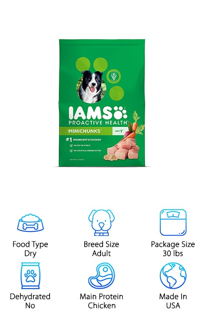 IAMS Minichunks Dry Food