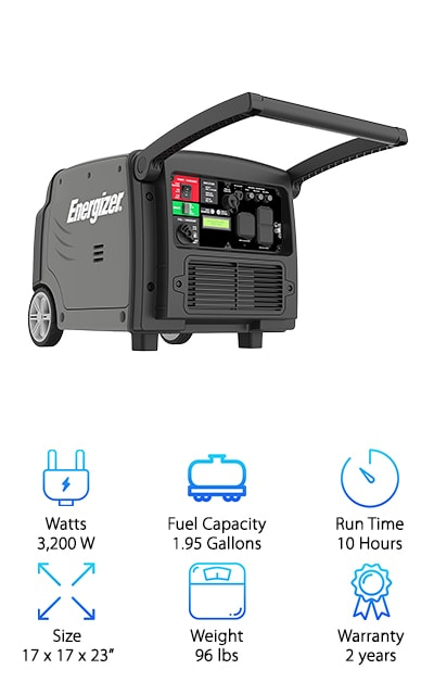 The Energizer Inverter Generator is one of the most powerful generators on our entire top ten list. Listen to this: This is a high-powered inverter with a peak output of 3,200 watts. Machinery like circular saws and appliances like refrigerators, air conditioners, and RV's can be run off a single machine. If you live in an area where bad storms, hurricanes or tornadoes can knock out power, or the neighborhood is prone to blackouts, this is a very smart investment. One of the best features is the remote start. With the press of a button, you can power on the Energizer Generator with one of two provided remotes. They work from up to 100 feet away. It is parallel capable, and it can be combined with any other Energizer eZV model. The Energizer measures 17 by 17 by 23 inches and weighs 96 pounds. You will love how little sound this unit makes, and the provided mobility kit.