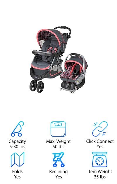 Baby Trend Nexton