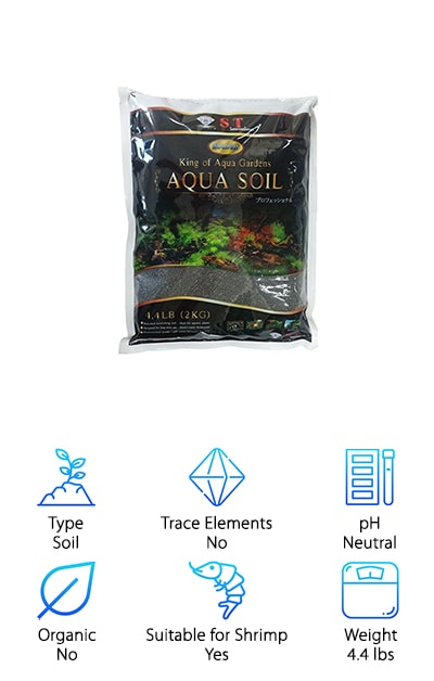 S.T. International Aqua Soil