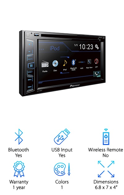 Best Touchscreen Car Stereo