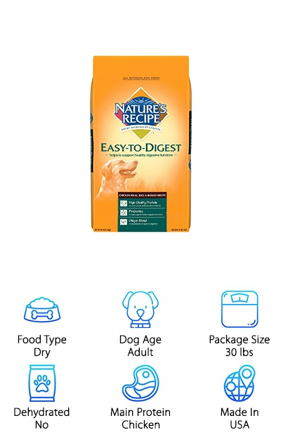 Do you have a dog that suffers from a sensitive stomach? Nature's Recipe Easy-to-Digest dry dog food provides the nutrition your dog needs with ingredients that are gentle on their stomach. Choose from 4.5-pound, 15-pound, or 30-pound bags of the chicken meal, rice, and barley recipe or fish meal and potato recipe. Besides using ingredients that don't aggravate sensitive stomachs, this dog food contains prebiotics and natural fibers to help keep your dog's stomach moving and healthy. The formula is wheat-free, corn-free, and has no artificial colors or flavors. If your dog has stomach issues or other sensitivities, keeping their food simple and free from common allergens and irritants is a must! Chicken meal is one way that this dog food provides the protein your dog needs without aggravating their stomach. The Easy-to-Digest kibble from Nature's Recipe is a great option that's available in value-sized bags to suit any breed's intake.