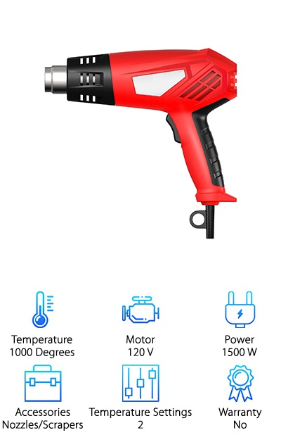 ProTect Heat Gun Kit