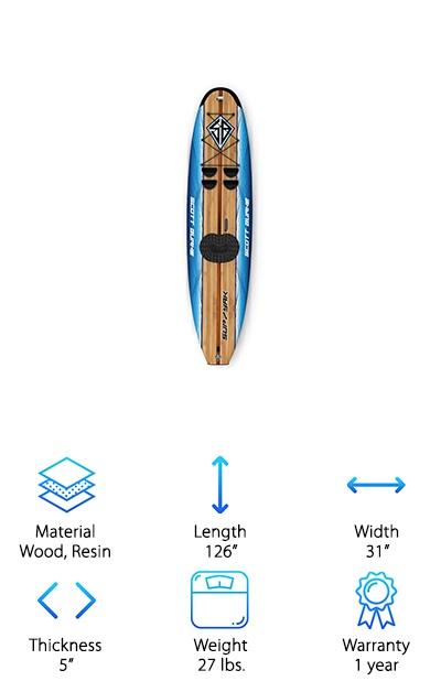 Scott Burke Paddle Board