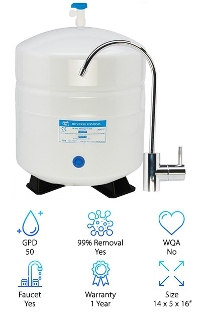 Global Water Reverse Osmosis