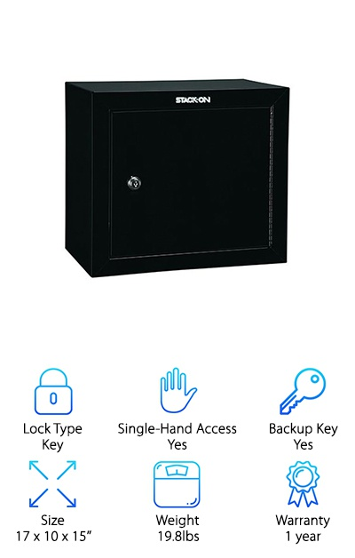 The Stack-On GCB-500 is a simple key-lock safe made from welded steel with pre-drilled mounting holes and included fastening and finishing hardware. Mount to the floor or the wall, or use with Satck-On Pistol and Ammo Cabinets. The case contains a removable shelf and a foam padded bottom. The double-bitted, key-coded lock and fully welded, staked-steel piano hinge provide security with the main key and included backup key. The case also comes with Stack-On's non-marring barrel rest and barrel standoffs for guns with scopes. This is a solid gun safe ideal for keeping handguns and pistols as well as ammo or other supplies and valuables. With an interior space of around 1.5 cubic feet, this safe is ideal for small guns or keeping ammo locked up. If you have a bigger collection or longer firearms, you'll need a bigger safe to keep them all!